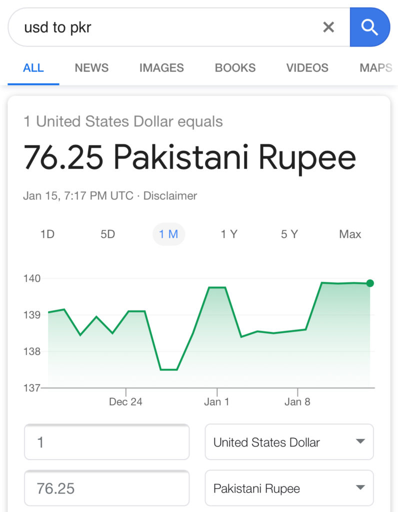 Pakistani ruppe, USD to PKR, Dollar into PKR
