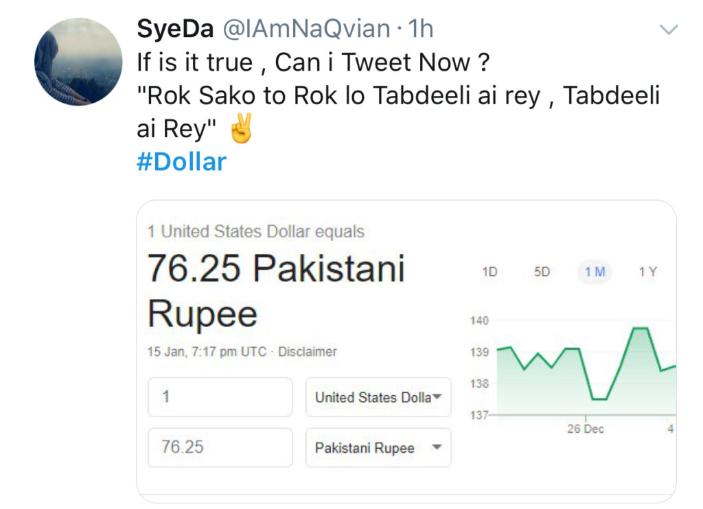 US dollar, USD to PKR